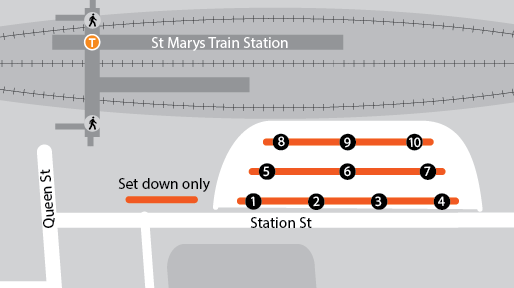 St Marys Interchange